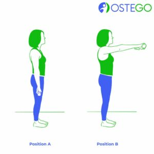 Demonstration of a front arm raise exercise for osteoporosis prevention