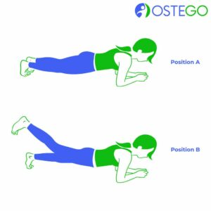 Demonstration of a plank position with a leg raise for osteoporosis prevention