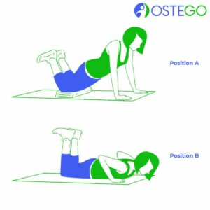 Drawing of a woman demonstrating a knee push up for osteoporosis prevention.